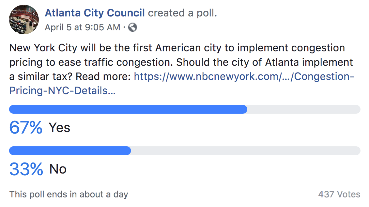 Facebook poll with Yes in the lead
